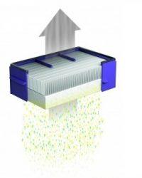 HEPA luchtfilter voor Dyson Airblade handendroger